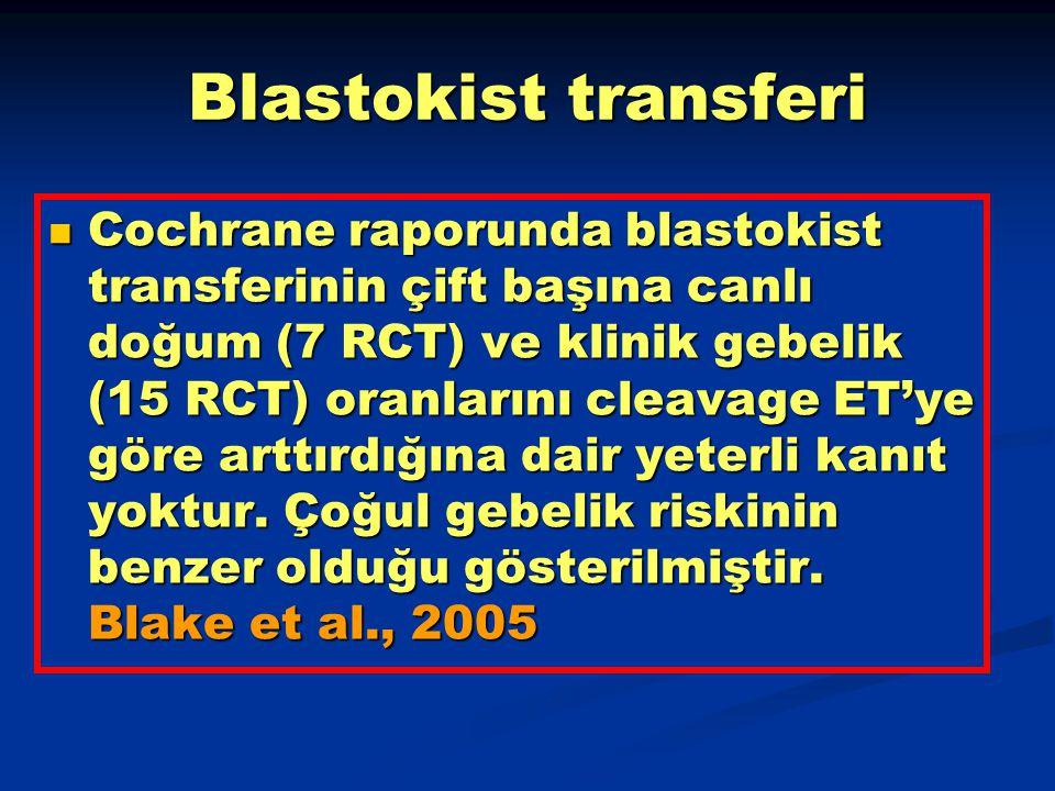 Blastokist transferi Cochrane raporunda blastokist transferinin çift başına canlı doğum (7 RCT) ve klinik gebelik (15 RCT) oranlarını cleavage ET'ye g