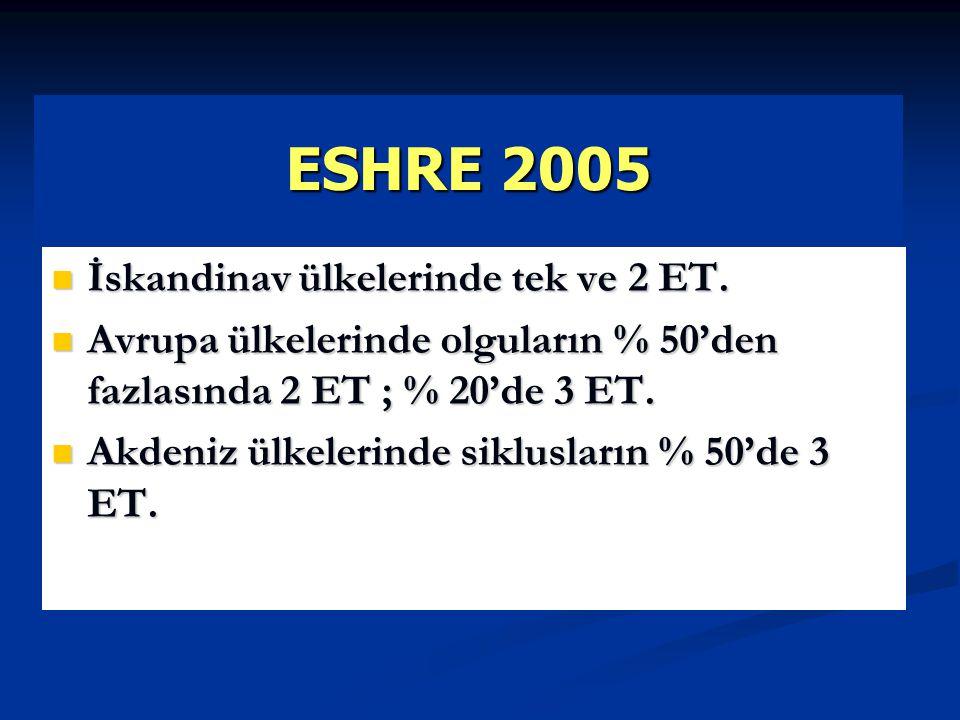 ESHRE 2005 İskandinav ülkelerinde tek ve 2 ET. İskandinav ülkelerinde tek ve 2 ET. Avrupa ülkelerinde olguların % 50'den fazlasında 2 ET ; % 20'de 3 E