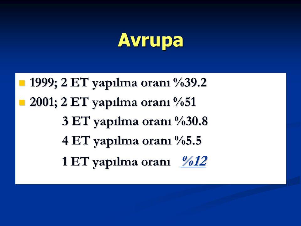 Avrupa 1999; 2 ET yapılma oranı %39.2 1999; 2 ET yapılma oranı %39.2 2001; 2 ET yapılma oranı %51 2001; 2 ET yapılma oranı %51 3 ET yapılma oranı %30.