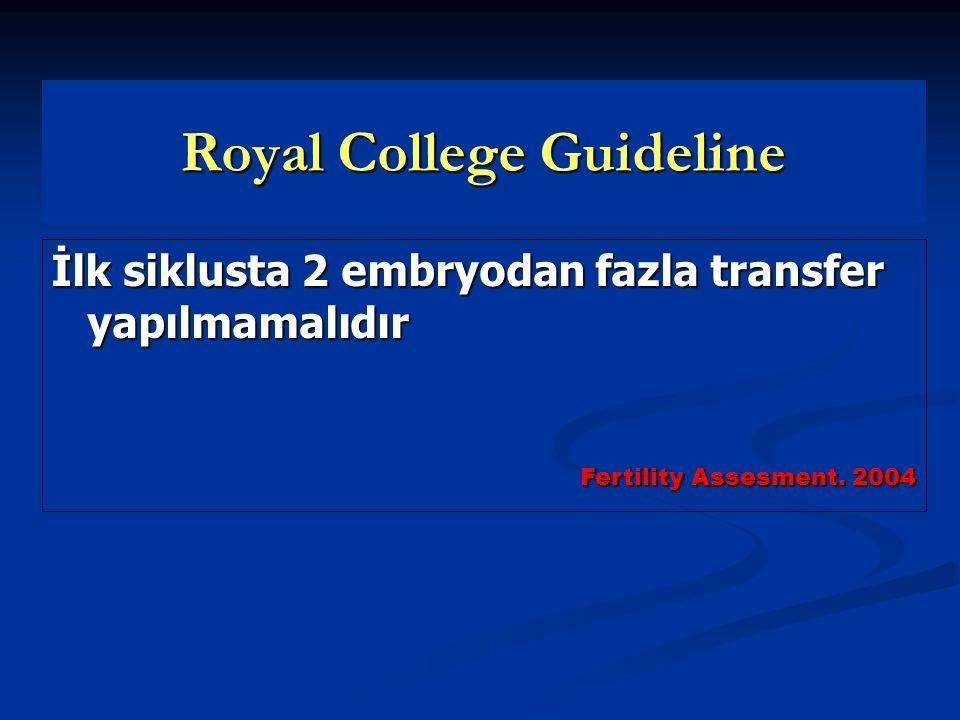 Royal College Guideline İlk siklusta 2 embryodan fazla transfer yapılmamalıdır Fertility Assesment. 2004