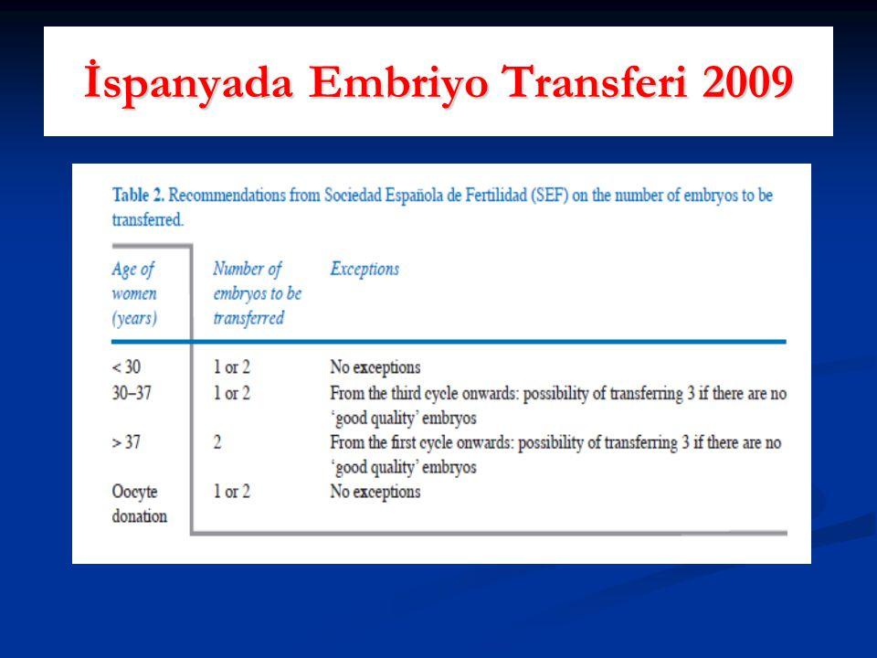 İspanyada Embriyo Transferi 2009