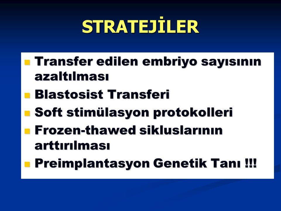 STRATEJİLER Transfer edilen embriyo sayısının azaltılması Blastosist Transferi Soft stimülasyon protokolleri Frozen-thawed sikluslarının arttırılması