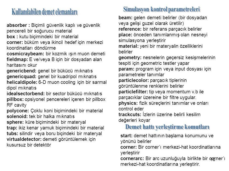 10 absorber : Biçimli güvenlik kaplı ve güvenlik pencereli bir soğurucu material box : kutu biçimindeki bir material corner: büküm veya ikincil hedef için merkezi koordinatları döndürme cosmicraybeam: bir kozmik ışın muon demeti fieldmap: E ve/veya B için bir dosyadan alan haritasını okur genericbend: genel bir bükücü mıknatıs genericquad: genel bir kuadripol mıknatıs helicaldipole: 6-D muon cooling için bir sarmal dipol mıknatıs idealsectorbend: bir sector bükücü mıknatıs pillbox: opsiyonel pencereleri içeren bir pillbox RF cavity polycone: Çoklu koni biçimindeki bir material solenoid: tek bir halka mıknatıs sphere: küre biçimindeki bir materyal trap: ikiz kenar yamuk biçimindeki bir material tubs: silindir veya boru biçindeki bir materyal virtualdetector: demeti görüntülemek için kusursuz bir detektör beam: gelen demeti belirler (bir dosyadan veya gelişi guzel olarak üretilir) reference: bir referans parçacık belirler place: önceden tanımlanmış olan nesneyi simulasyona yerleştirir material: yeni bir materyalin özelliklerini belirler geometry: nesnelerin geçersiz kesişmelerinin tespiti için geometric testler yapar param: program için veya input dosyası için parametreler tanımlar particlecolor: parçacık tiplerinin görüntülenme renklerini belirler particlefilter: tip veya momentum v.b ile parçacıklar üzereine bir filtre uygular.