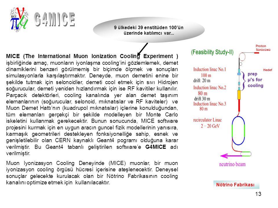 13 MICE (The International Muon Ionization Cooling Experiment ) işbirliğinde amaç, muonların iyonlaşma cooling'ini gözlemlemek, demet dinamiklerini benzeri görülmemiş bir biçimde ölçmek ve sonuçları simulasyonlarla karşılaştırmaktır.