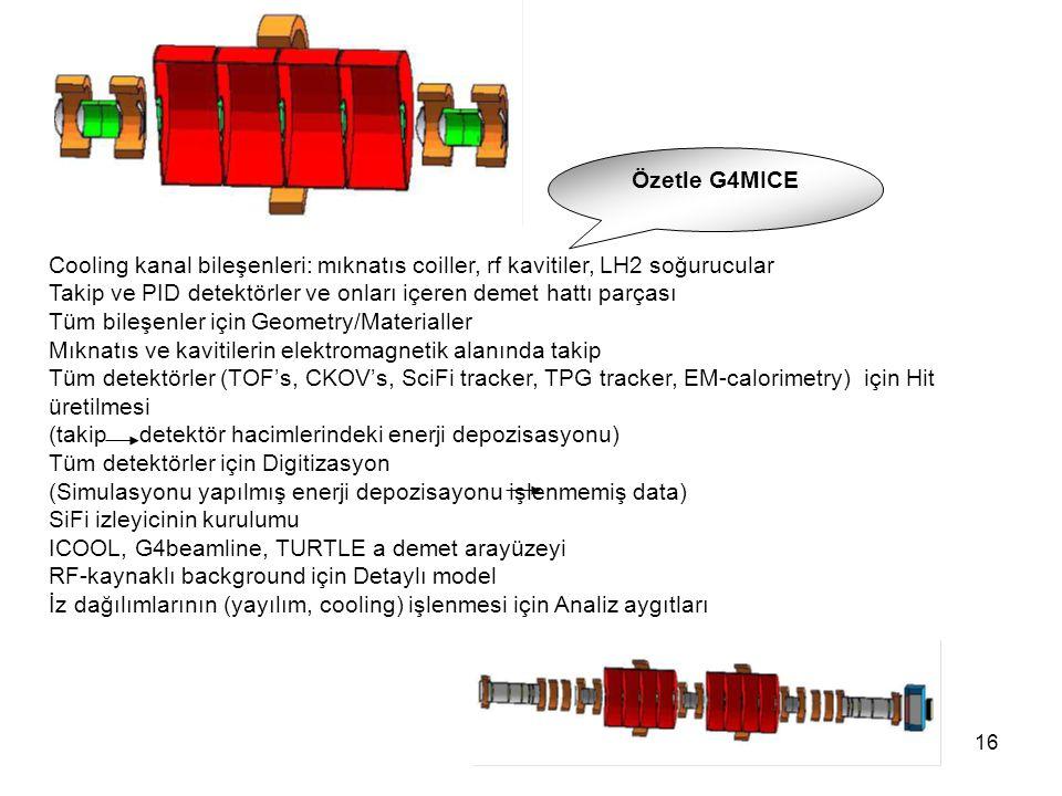 16 Cooling kanal bileşenleri: mıknatıs coiller, rf kavitiler, LH2 soğurucular Takip ve PID detektörler ve onları içeren demet hattı parçası Tüm bileşenler için Geometry/Materialler Mıknatıs ve kavitilerin elektromagnetik alanında takip Tüm detektörler (TOF's, CKOV's, SciFi tracker, TPG tracker, EM-calorimetry) için Hit üretilmesi (takip detektör hacimlerindeki enerji depozisasyonu) Tüm detektörler için Digitizasyon (Simulasyonu yapılmış enerji depozisayonu işlenmemiş data) SiFi izleyicinin kurulumu ICOOL, G4beamline, TURTLE a demet arayüzeyi RF-kaynaklı background için Detaylı model İz dağılımlarının (yayılım, cooling) işlenmesi için Analiz aygıtları Özetle G4MICE