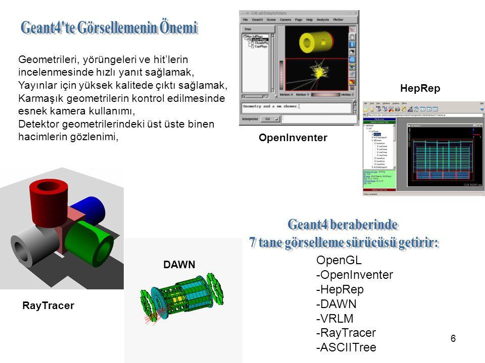 6 OpenGL -OpenInventer -HepRep -DAWN -VRLM -RayTracer -ASCIITree Geometrileri, yörüngeleri ve hit'lerin incelenmesinde hızlı yanıt sağlamak, Yayınlar için yüksek kalitede çıktı sağlamak, Karmaşık geometrilerin kontrol edilmesinde esnek kamera kullanımı, Detektor geometrilerindeki üst üste binen hacimlerin gözlenimi, RayTracer DAWN OpenInventer HepRep