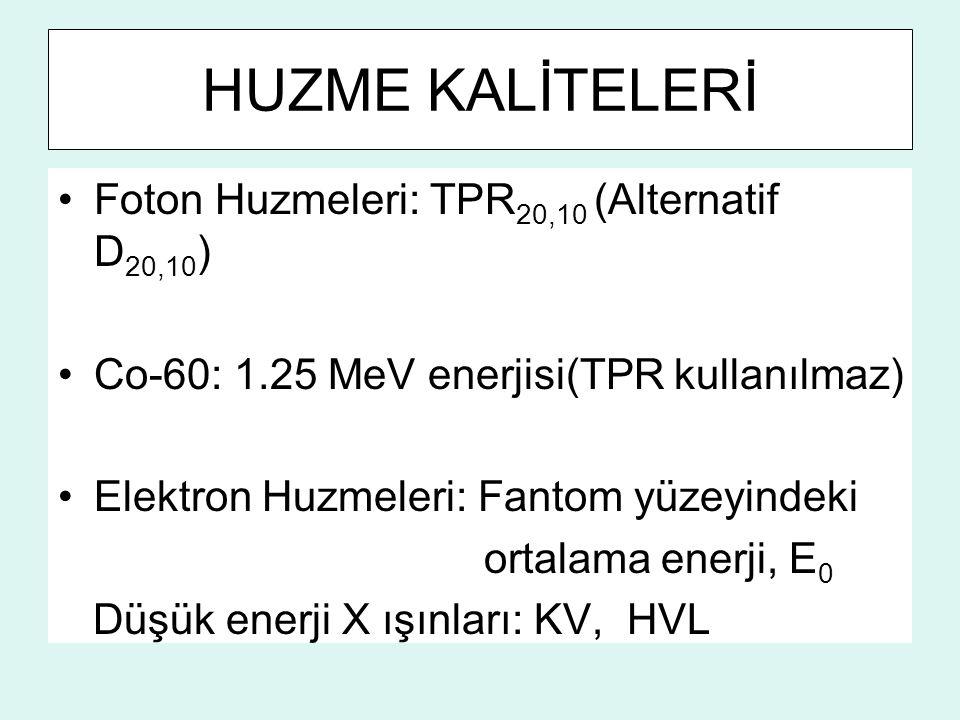 HUZME KALİTELERİ Foton Huzmeleri: TPR 20,10 (Alternatif D 20,10 ) Co-60: 1.25 MeV enerjisi(TPR kullanılmaz) Elektron Huzmeleri: Fantom yüzeyindeki ort