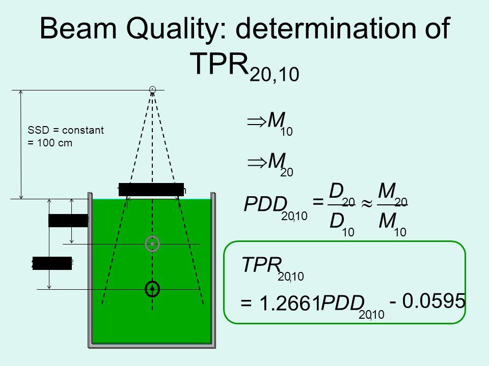 SSD = constant = 100 cm Beam Quality: determination of TPR 20,10 10 MM 20 M M  10 20 1020 D D PDD =, 20 MM 20 g/cm 2 10 g/cm 2 1020 TPR = 1.2661,