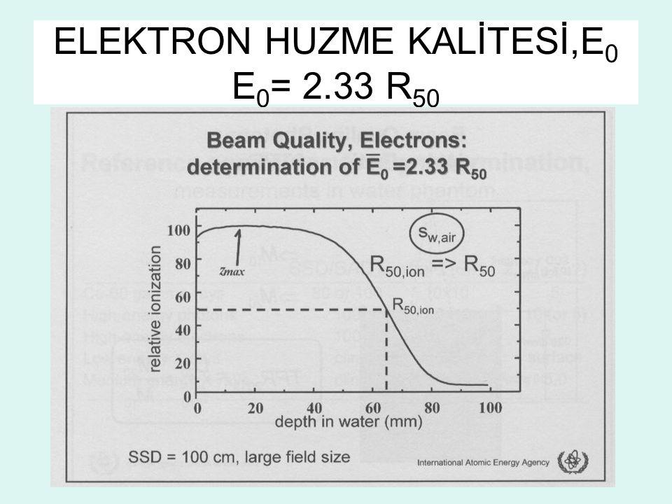 ELEKTRON HUZME KALİTESİ,E 0 E 0 = 2.33 R 50