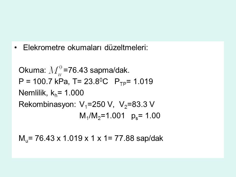 Elekrometre okumaları düzeltmeleri: Okuma: =76.43 sapma/dak. P = 100.7 kPa, T= 23.8 0 C P TP = 1.019 Nemlilik, k h = 1.000 Rekombinasyon: V 1 =250 V,