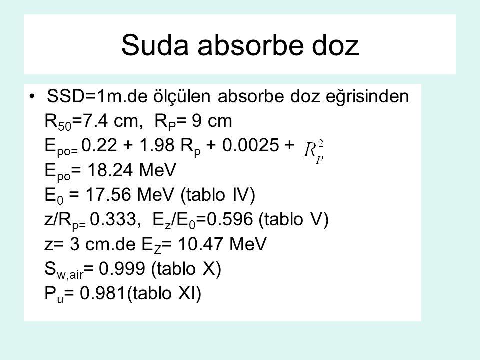 Suda absorbe doz SSD=1m.de ölçülen absorbe doz eğrisinden R 50 =7.4 cm, R P = 9 cm E po= 0.22 + 1.98 R p + 0.0025 + E po = 18.24 MeV E 0 = 17.56 MeV (