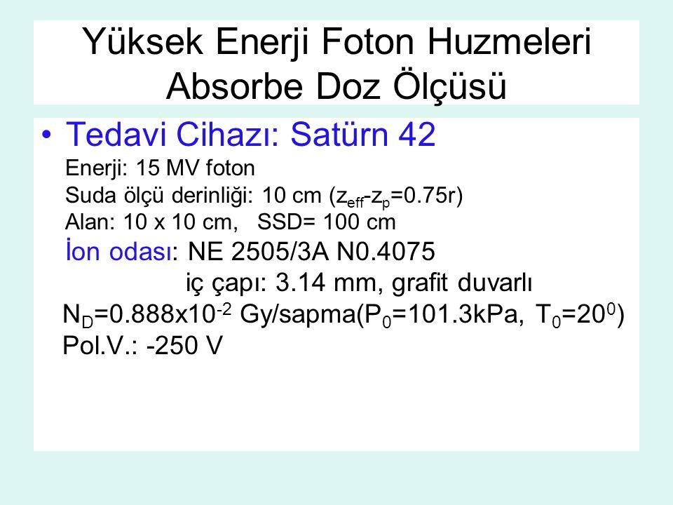 Yüksek Enerji Foton Huzmeleri Absorbe Doz Ölçüsü Tedavi Cihazı: Satürn 42 Enerji: 15 MV foton Suda ölçü derinliği: 10 cm (z eff -z p =0.75r) Alan: 10