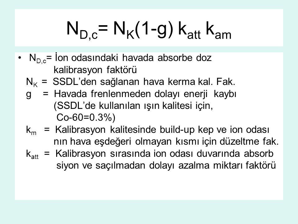 N D,c = N K (1-g) k att k am N D,c = İon odasındaki havada absorbe doz kalibrasyon faktörü N K = SSDL'den sağlanan hava kerma kal. Fak. g = Havada fre