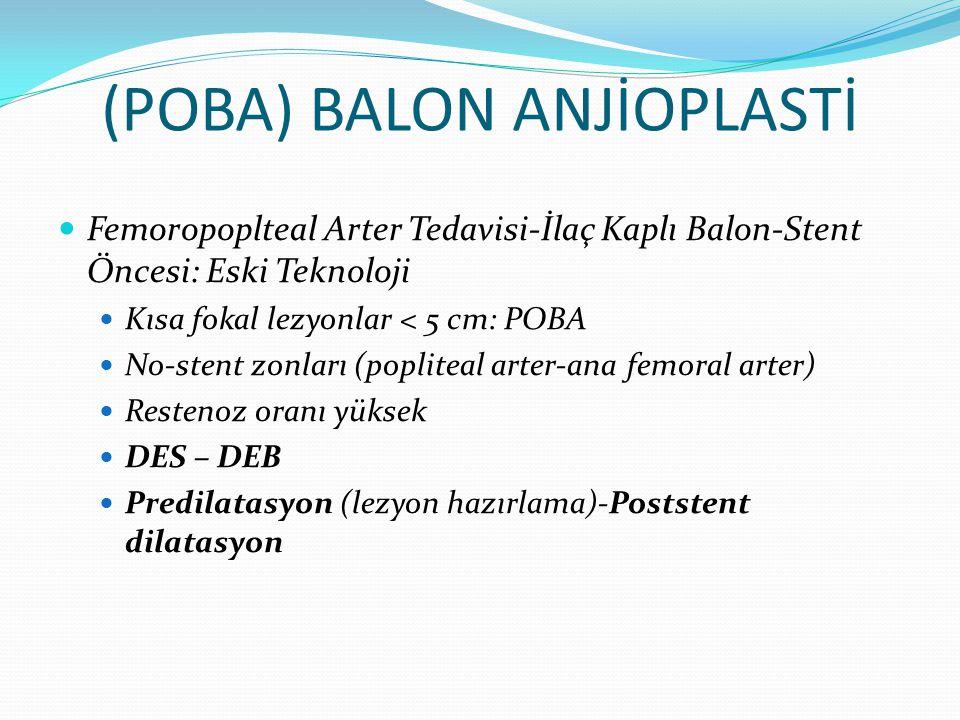 (POBA) BALON ANJİOPLASTİ Femoropoplteal Arter Tedavisi-İlaç Kaplı Balon-Stent Öncesi: Eski Teknoloji Kısa fokal lezyonlar < 5 cm: POBA No-stent zonları (popliteal arter-ana femoral arter) Restenoz oranı yüksek DES – DEB Predilatasyon (lezyon hazırlama)-Poststent dilatasyon