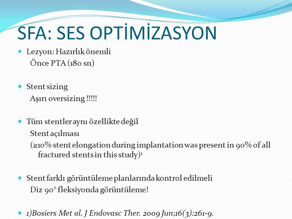 SFA: SES OPTİMİZASYON Lezyon: Hazırlık önemli Önce PTA (180 sn) Stent sizing Aşırı oversizing !!!!! Tüm stentler aynı özellikte değil Stent açılması (