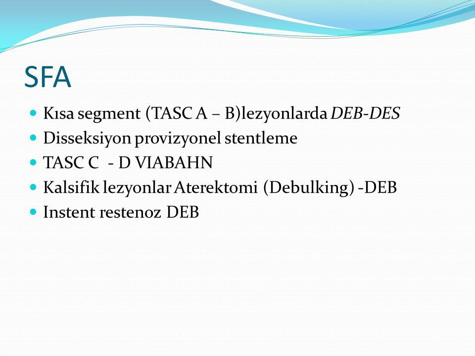 SFA Kısa segment (TASC A – B)lezyonlarda DEB-DES Disseksiyon provizyonel stentleme TASC C - D VIABAHN Kalsifik lezyonlar Aterektomi (Debulking) -DEB Instent restenoz DEB