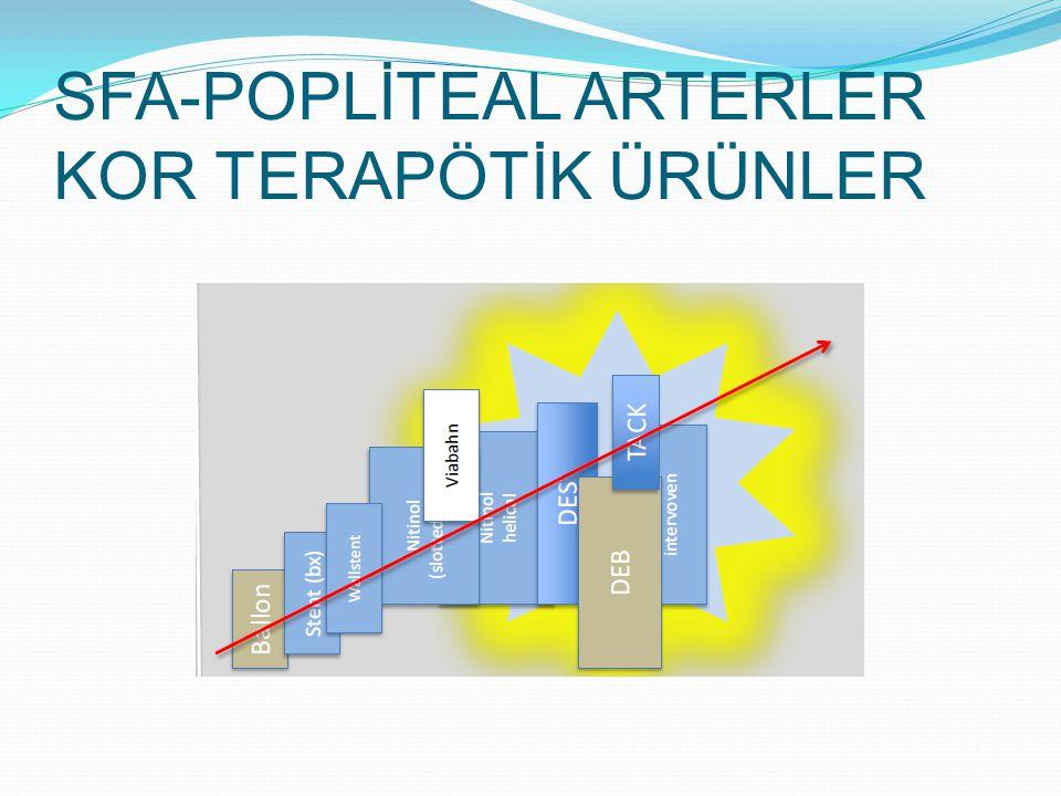 SFA-POPLİTEAL ARTERLER KOR TERAPÖTİK ÜRÜNLER