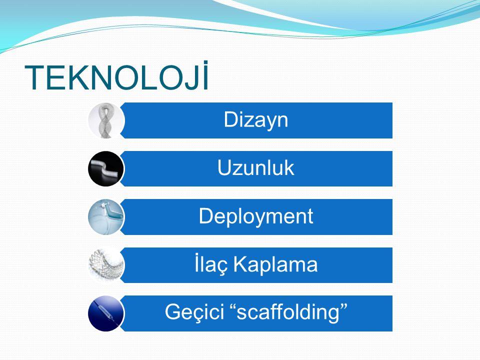 """TEKNOLOJİ Dizayn Uzunluk Deployment İlaç Kaplama Geçici """"scaffolding """""""