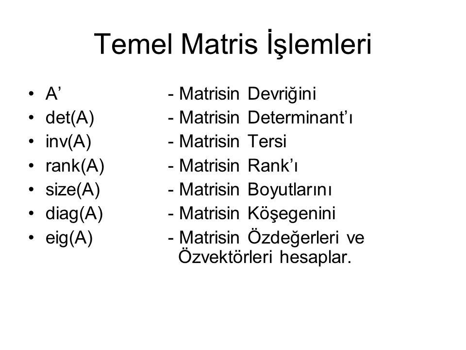 Temel Matris İşlemleri A' - Matrisin Devriğini det(A)- Matrisin Determinant'ı inv(A)- Matrisin Tersi rank(A)- Matrisin Rank'ı size(A)- Matrisin Boyutl