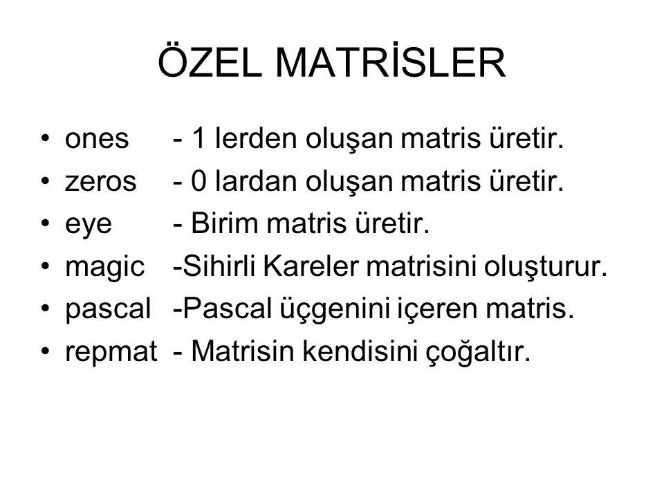 ÖZEL MATRİSLER ones- 1 lerden oluşan matris üretir. zeros- 0 lardan oluşan matris üretir. eye- Birim matris üretir. magic-Sihirli Kareler matrisini ol
