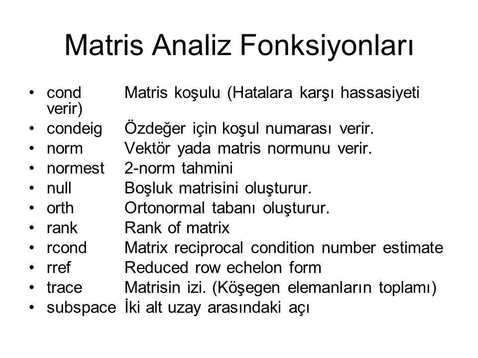 Matris Analiz Fonksiyonları condMatris koşulu (Hatalara karşı hassasiyeti verir) condeigÖzdeğer için koşul numarası verir. normVektör yada matris norm