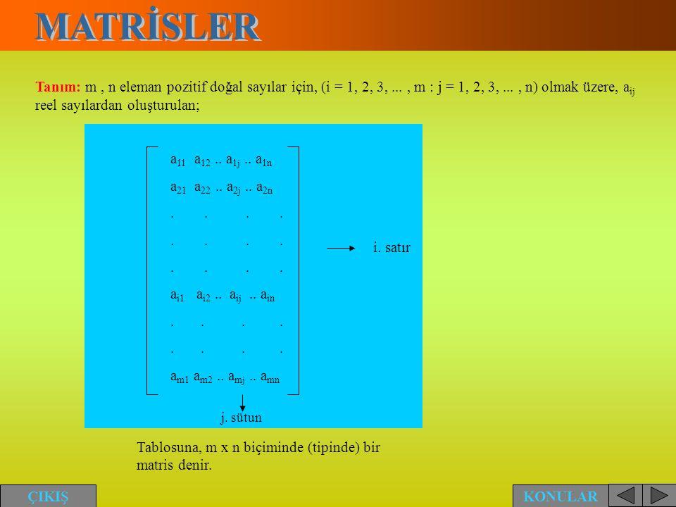 Tanım: m, n eleman pozitif doğal sayılar için, (i = 1, 2, 3,..., m : j = 1, 2, 3,..., n) olmak üzere, a ij reel sayılardan oluşturulan; a 11 a 12.. a