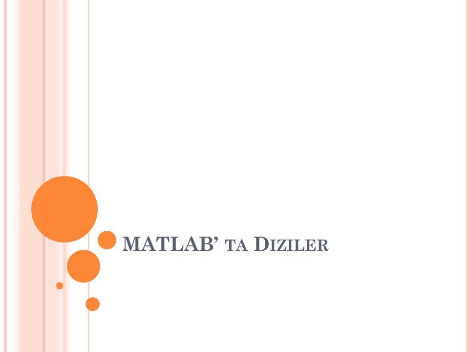 D ERS İ ÇERIĞI Diziler Vektörler Vektörün oluşturulması Vektör İşlemleri Polinomlar Matrisler Matrislerin Oluşturulması Matris İşlemleri