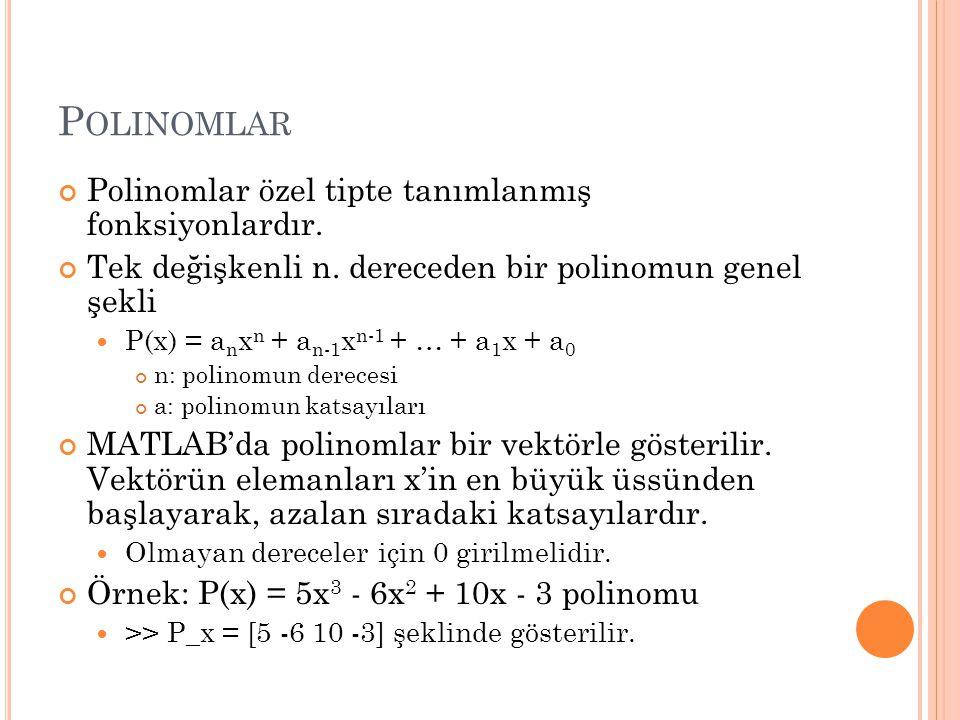 P OLINOMLAR Polinomlar özel tipte tanımlanmış fonksiyonlardır.