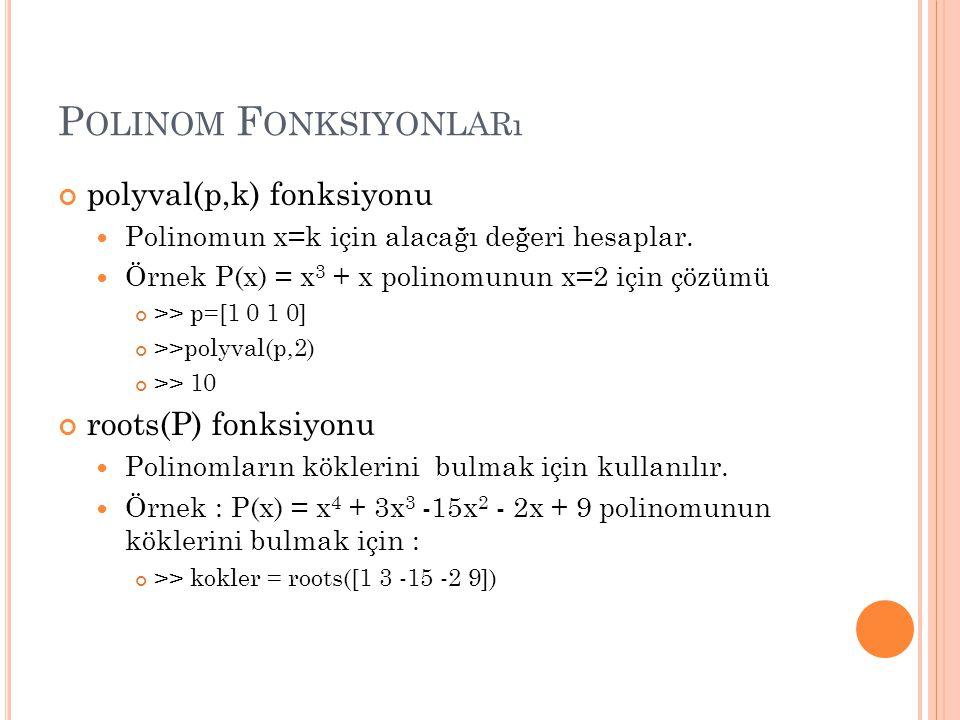 P OLINOM F ONKSIYONLARı polyval(p,k) fonksiyonu Polinomun x=k için alacağı değeri hesaplar.