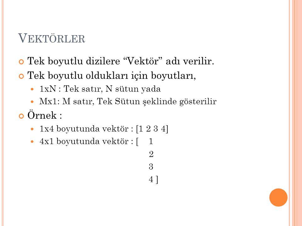 V EKTÖRLER Tek boyutlu dizilere Vektör adı verilir.