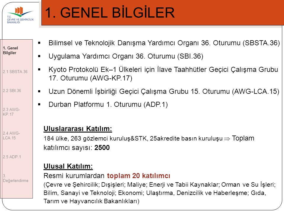 3 1.GENEL BİLGİLER  Bilimsel ve Teknolojik Danışma Yardımcı Organı 36.