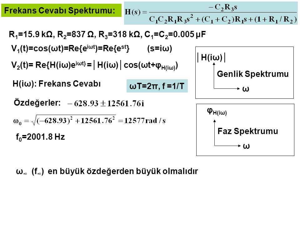 Frekans Cevabı Spektrumu: R 1 =15.9 kΩ, R 2 =837 Ω, R 3 =318 kΩ, C 1 =C 2 =0.005 μF V 1 (t)=cos( ωt)=Re{e iωt )=Re{e st } (s=iω) V 2 (t)= Re{H(iω)e iω