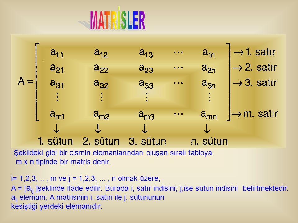 Şekildeki gibi bir cismin elemanlarından oluşan sıralı tabloya m x n tipinde bir matris denir. i= 1,2,3,.., m ve j = 1,2,3,..., n olmak üzere, A = [ a