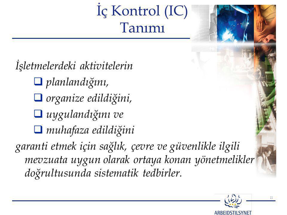 11 İç Kontrol (IC) Tanımı İşletmelerdeki aktivitelerin  planlandığını,  organize edildiğini,  uygulandığını ve  muhafaza edildiğini garanti etmek