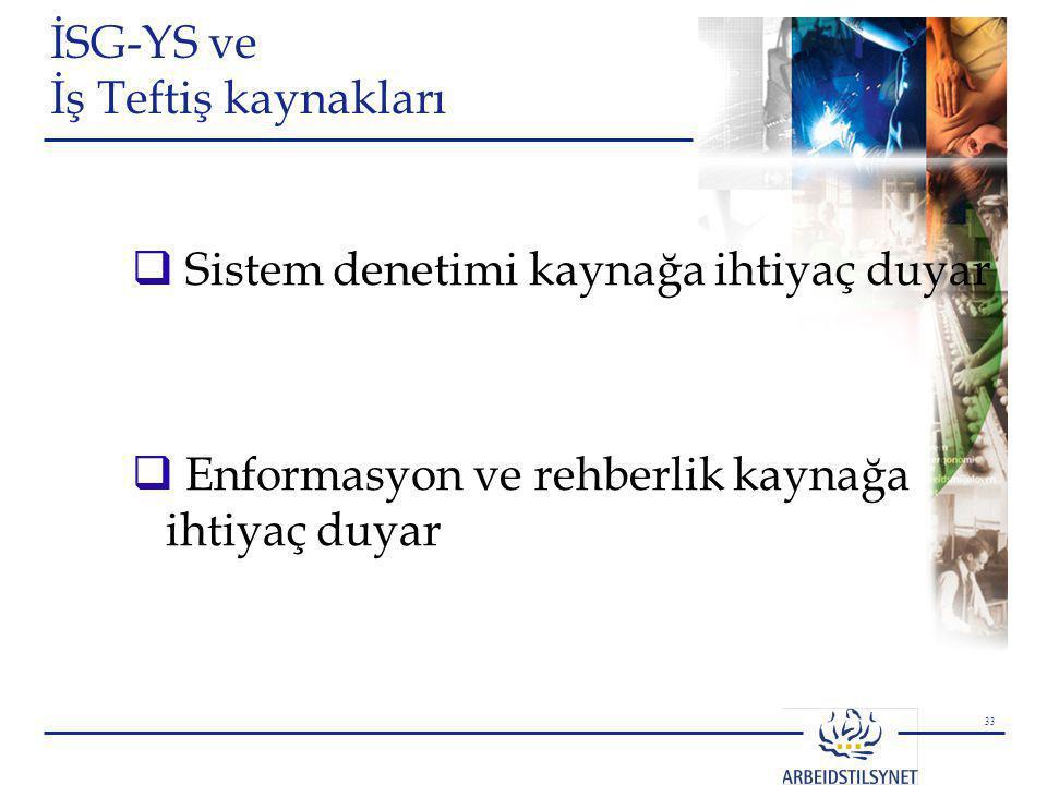 33 İSG-YS ve İş Teftiş kaynakları  Sistem denetimi kaynağa ihtiyaç duyar  Enformasyon ve rehberlik kaynağa ihtiyaç duyar