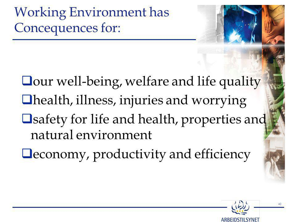 40 Working Environment has Concequences for:  our well-being, welfare and life quality  health, illness, injuries and worrying  safety for life and