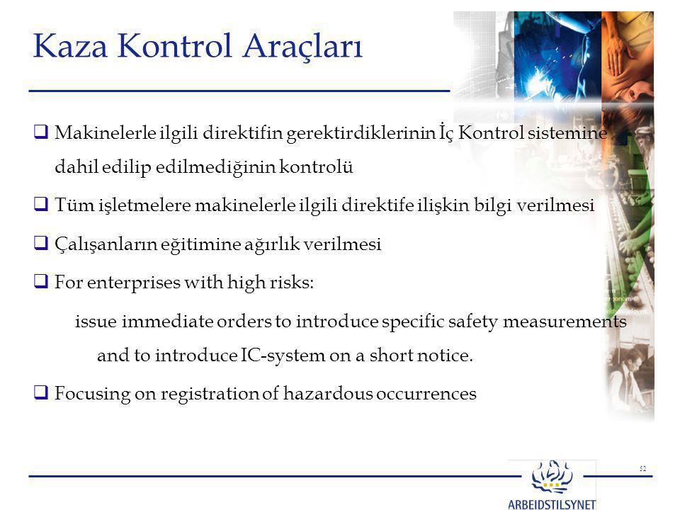 52 Kaza Kontrol Araçları  Makinelerle ilgili direktifin gerektirdiklerinin İç Kontrol sistemine dahil edilip edilmediğinin kontrolü  Tüm işletmelere