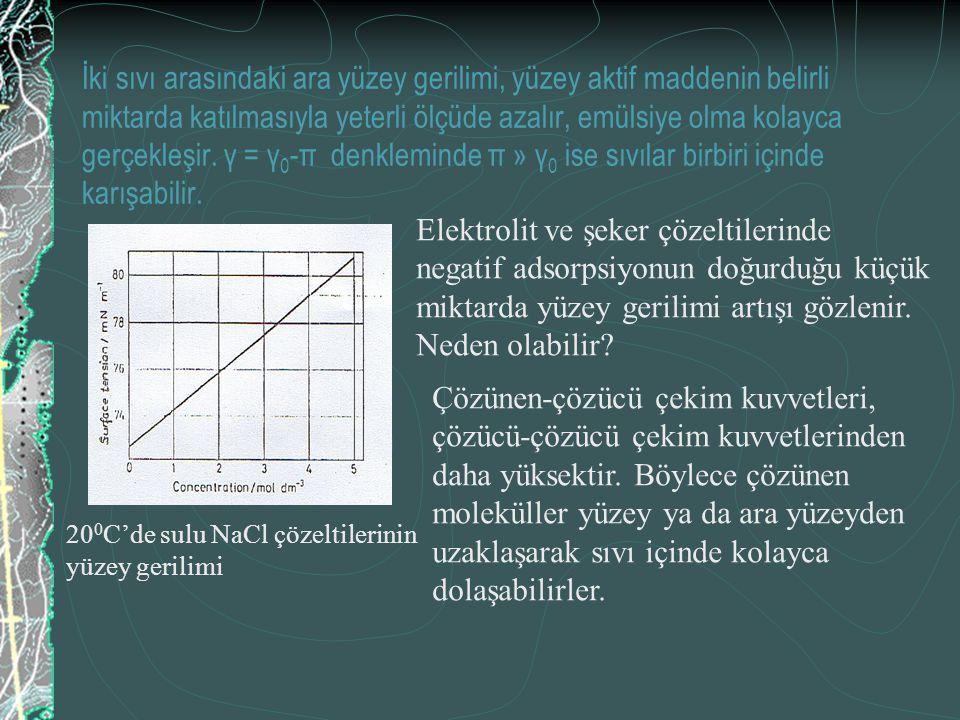 İki sıvı arasındaki ara yüzey gerilimi, yüzey aktif maddenin belirli miktarda katılmasıyla yeterli ölçüde azalır, emülsiye olma kolayca gerçekleşir. γ