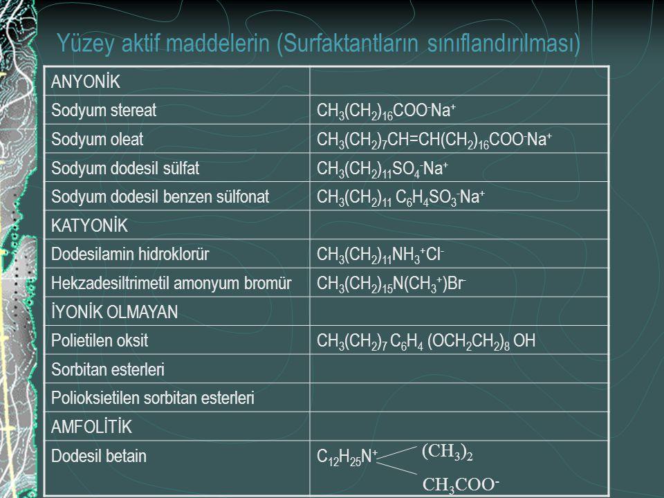 Yüzey aktif maddelerin (Surfaktantların sınıflandırılması) ANYONİK Sodyum stereatCH 3 (CH 2 ) 16 COO - Na + Sodyum oleatCH 3 (CH 2 ) 7 CH=CH(CH 2 ) 16