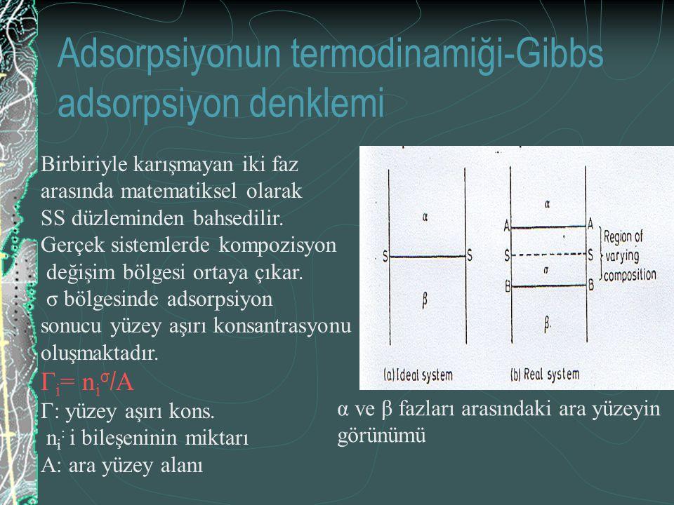 Bir sistemin toplam termodinamik enerjisi aşağıdaki genel bağıntıyla U = TS - pV +Σμ i n i 1 Bu bağıntı, yüzey fazının termodinamik enerjisi için, U σ = TS σ – pV σ + γA + Σμ i n σ 2 2 eşitliğinin diferansiyeli alınırsa, dU σ = TdS σ + S σ dT – pdV σ – V σ dp + γdA + Adγ+ Σμ i dni σ + Σni σ dμ i Termodinamiğin 1.