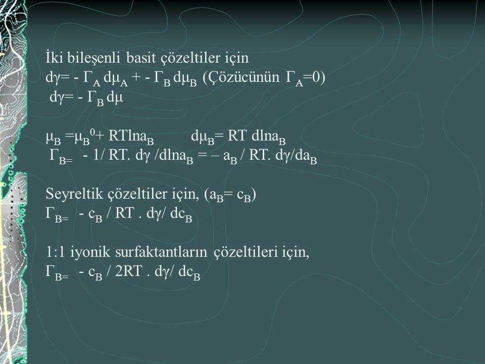 İki bileşenli basit çözeltiler için dγ= - Г A dμ A + - Г B dμ B (Çözücünün Г A =0) dγ= - Г B dμ μ B =μ B 0 + RTlna B dμ B = RT dlna B Г B= - 1/ RT. dγ