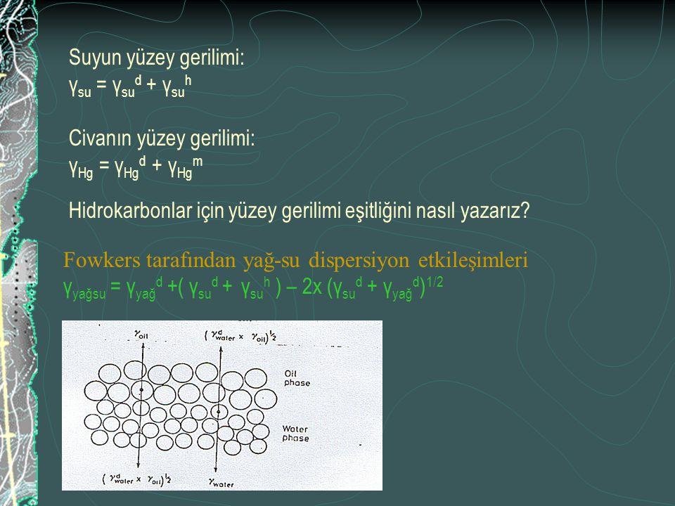 Suyun yüzey gerilimi: γ su = γ su d + γ su h Civanın yüzey gerilimi: γ Hg = γ Hg d + γ Hg m Hidrokarbonlar için yüzey gerilimi eşitliğini nasıl yazarı