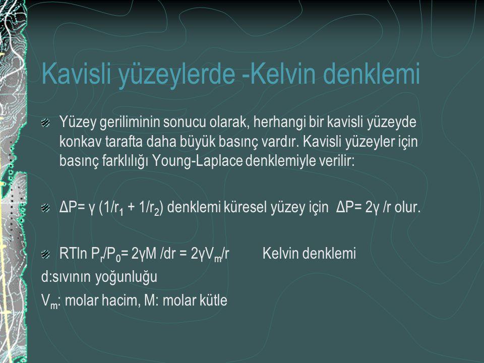 Kavisli yüzeylerde -Kelvin denklemi Yüzey geriliminin sonucu olarak, herhangi bir kavisli yüzeyde konkav tarafta daha büyük basınç vardır. Kavisli yüz