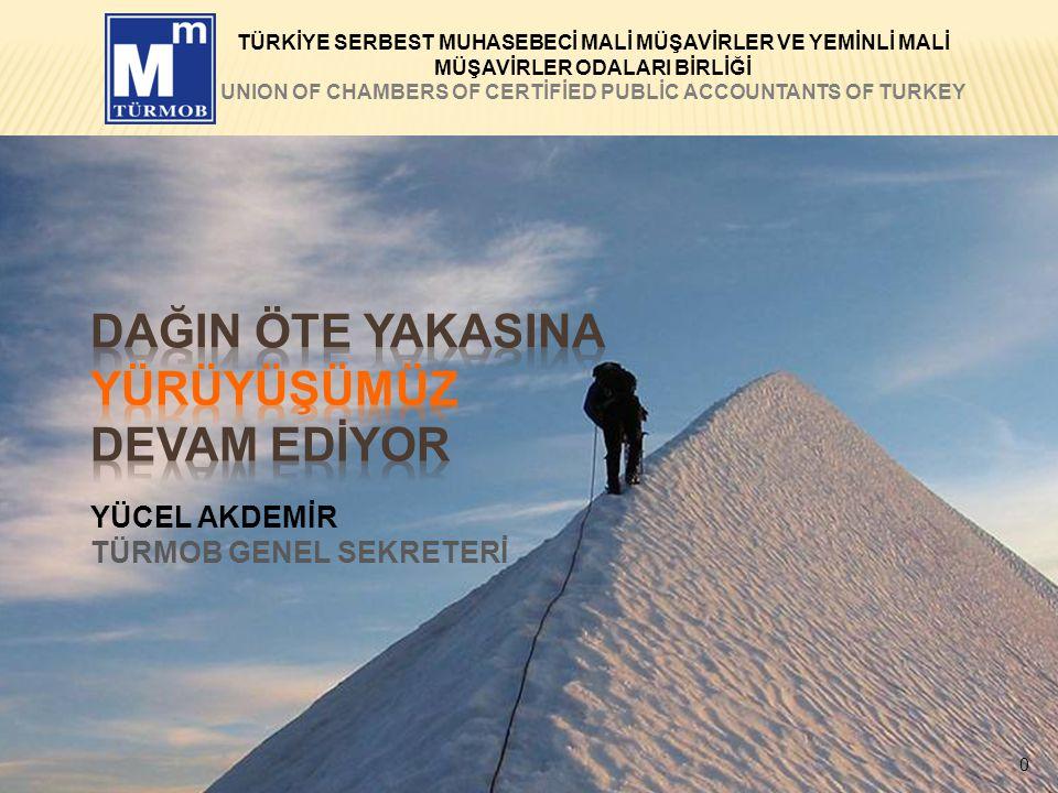 21 Denetim Uygulama El Kitabı TFRS Uygulama El Kitabı Denetim Yazılımı Türkiye Denetim Standartları Risk Analizi Uygulama El Kitabı Bağımsız Denetim Eğitim Paketi İşlem Denetçiliği Uygulama El Kitabı TÜRKİYE SERBEST MUHASEBECİ MALİ MÜŞAVİRLER VE YEMİNLİ MALİ MÜŞAVİRLER ODALARI BİRLİĞİ UNION OF CHAMBERS OF CERTİFİED PUBLİC ACCOUNTANTS OF TURKEY