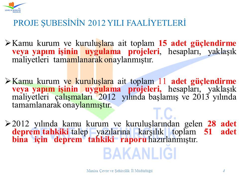 5  2012 yılında 2 adet özel kuruluşa uygunluk görüşü verilmiştir.