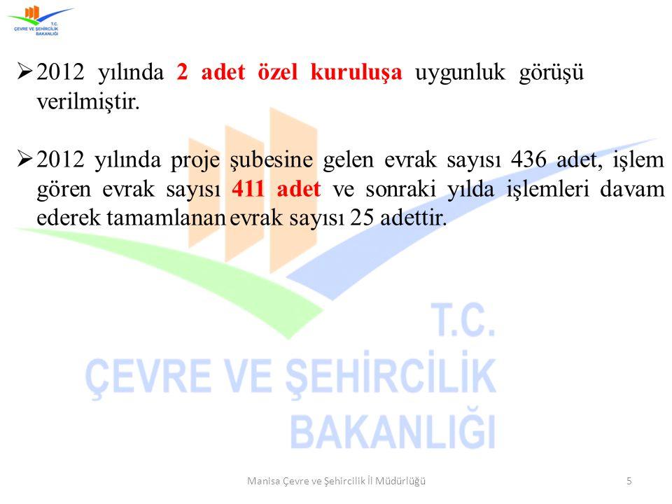 5  2012 yılında 2 adet özel kuruluşa uygunluk görüşü verilmiştir.  2012 yılında proje şubesine gelen evrak sayısı 436 adet, işlem gören evrak sayısı