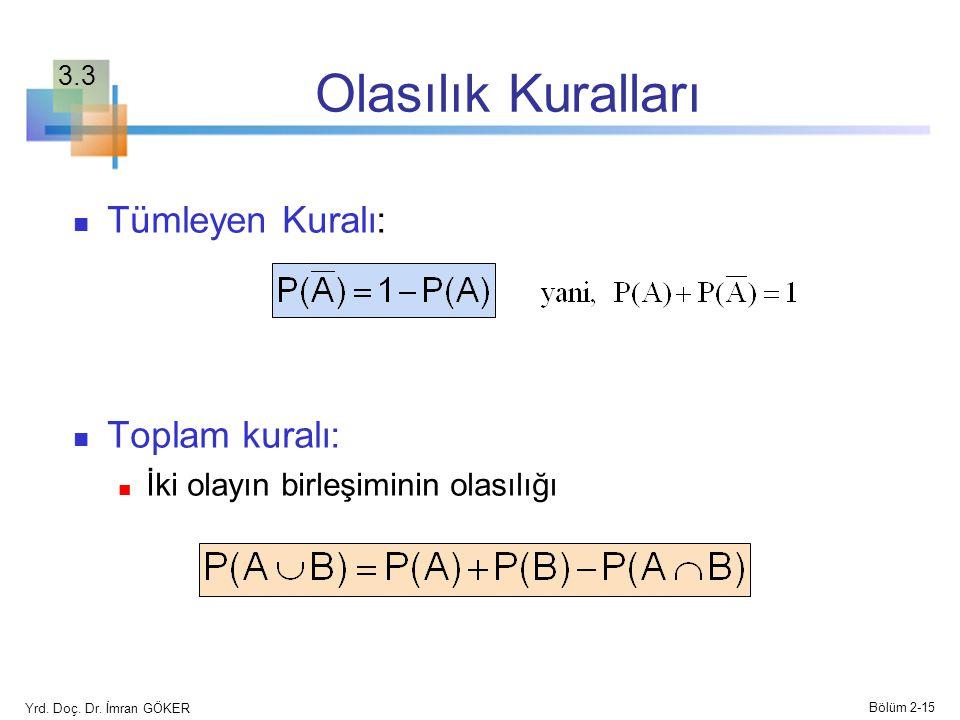 Olasılık Kuralları Tümleyen Kuralı: Toplam kuralı: İki olayın birleşiminin olasılığı Yrd.