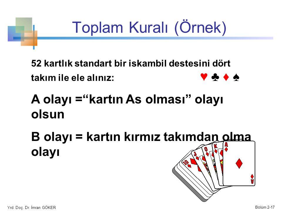 Toplam Kuralı (Örnek) 52 kartlık standart bir iskambil destesini dört takım ile ele alınız: ♥ ♣ ♦ ♠ A olayı = kartın As olması olayı olsun B olayı = kartın kırmız takımdan olma olayı Yrd.