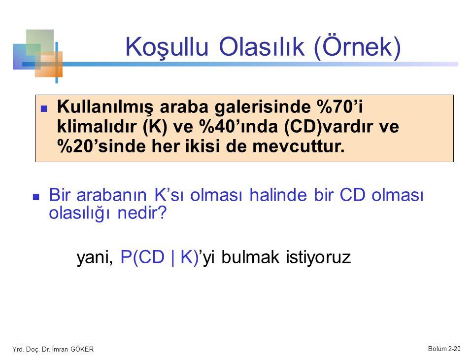 Koşullu Olasılık (Örnek) Bir arabanın K'sı olması halinde bir CD olması olasılığı nedir? yani, P(CD   K)'yi bulmak istiyoruz Kullanılmış araba galeris