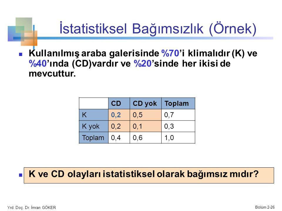 İstatistiksel Bağımsızlık (Örnek) Kullanılmış araba galerisinde %70'i klimalıdır (K) ve %40'ında (CD)vardır ve %20'sinde her ikisi de mevcuttur.
